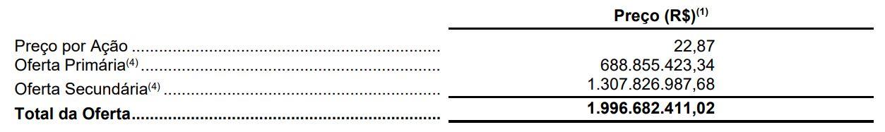 vveo3-ipo viveo (vveo3) período de reserva de ipo encerra 07 de abril Viveo (VVEO3) período de reserva de IPO encerra 07 de abril vveo3 ipo